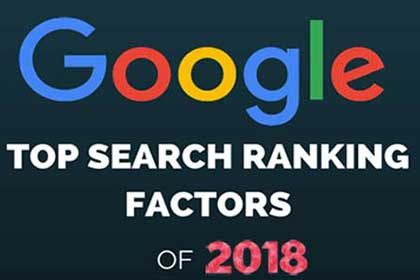 Understanding Google's Algorithm ranking factors in 2018