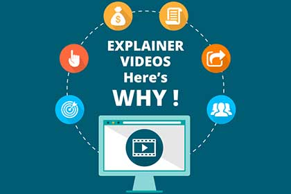 Why India for Explainer videos?