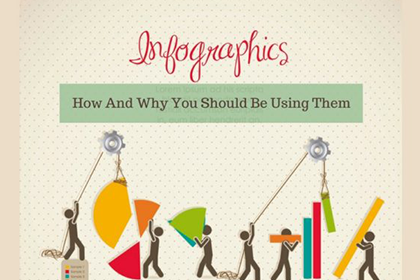 Reasons to use infographics in your strategy