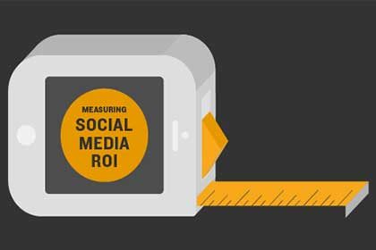 Essential Steps to measure the ROI of your social media marketing efforts